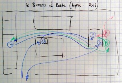 bureau_de_poste_après